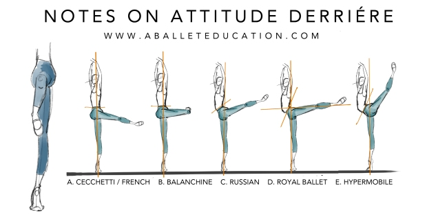 Notes on the Styles of Attitude Derrière – A Ballet Education