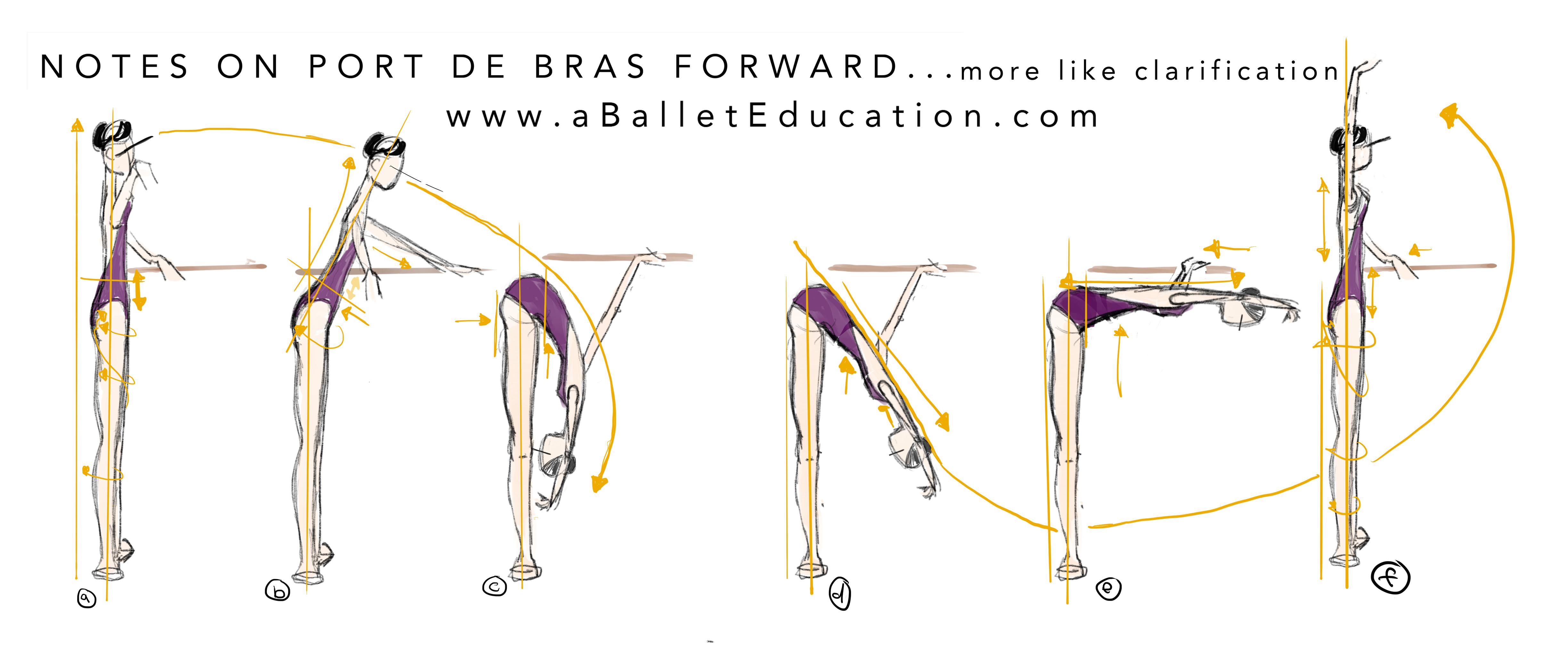 ballet terms – A Ballet Education